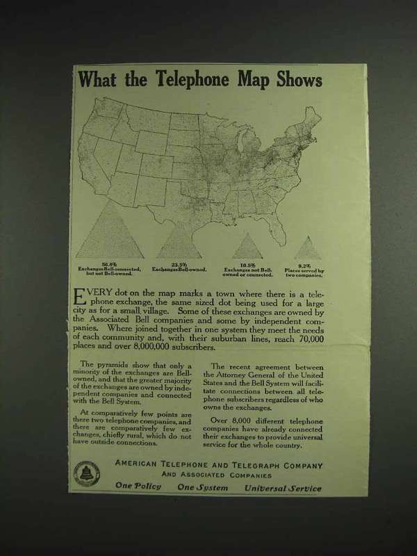1914 AT&T Telephone Ad - What The Telephone Map Shows