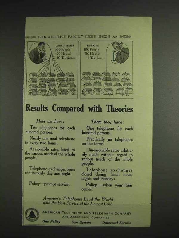 1914 AT&T Telephone Ad - Results Compared with Theories