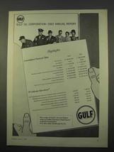 1963 Gulf Oil Ad - 1962 Annual Report - $14.99