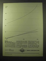 1964 Dana Corporation Ad - Growth? Sales Are Up! - $14.99