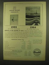 1965 Gulf Oil Ad - Annual Report Highlights - $14.99