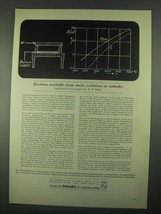 1967 Philips Research Laboratories Ad - Electrons - $14.99