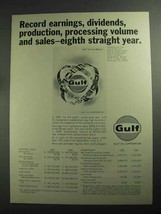 1968 Gulf Oil Ad - Record Earnings, Divideds, Sales - $14.99
