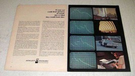 1968 Hewlett-Packard 8051A Loudness Analyzer Ad - $14.99