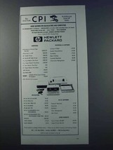 1981 Hewlett-Packard Computers Peripherals Software Ad - $14.99