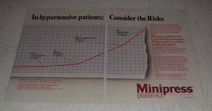 Primary image for 1983 Pfizer Minipress Ad - Hypertensive Patients