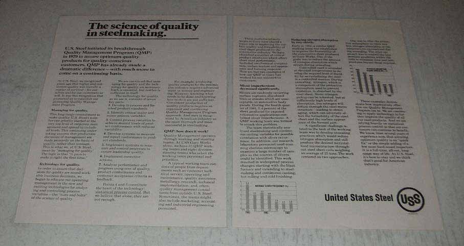 Primary image for 1983 USS United States Steel Ad - Science of Quality