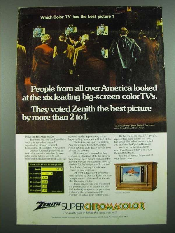 1973 Zenith Television Ad - Which Color TV and 50 similar items