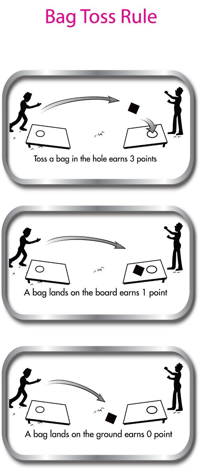 Sports Toss Bag Cornhole Corn Hole Game Party Camping Trips Play Backyard BBQs