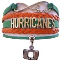 Hurricanes thumb200