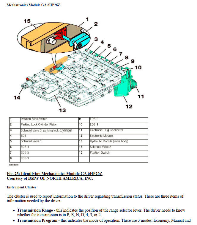 BMW 2006 2007 2008 X3 SERVICE REPAIR WORKSHOP FSM MANUAL + WIRING DIAGRAM