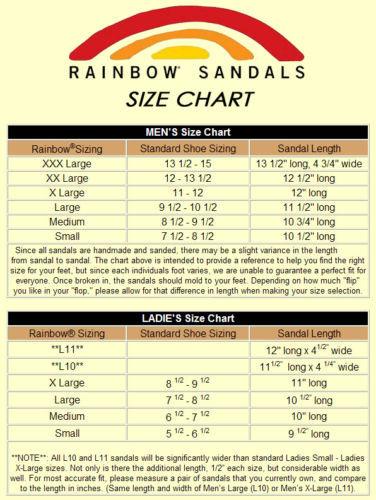 WOMEN'S RAINBOW FLIP FLOPS SANDALS THIN STRAP EXPRESSO BROWN 301ALTSN NEW $52