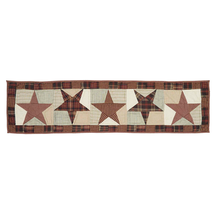 Abilene star 48 thumb200