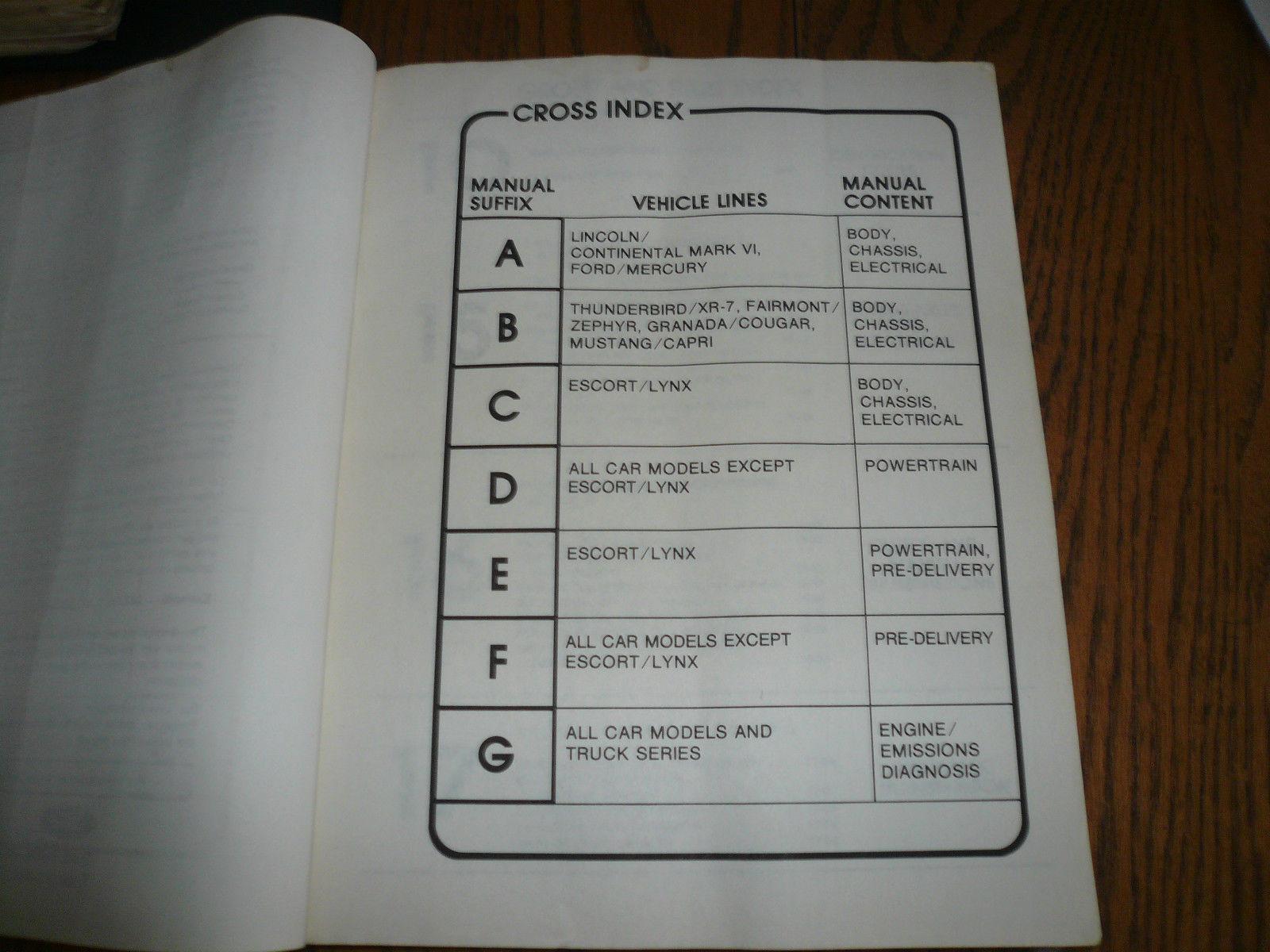 ... 1981 Ford Car Shop Manual - Powertrain - All Models Except Escort Lynx