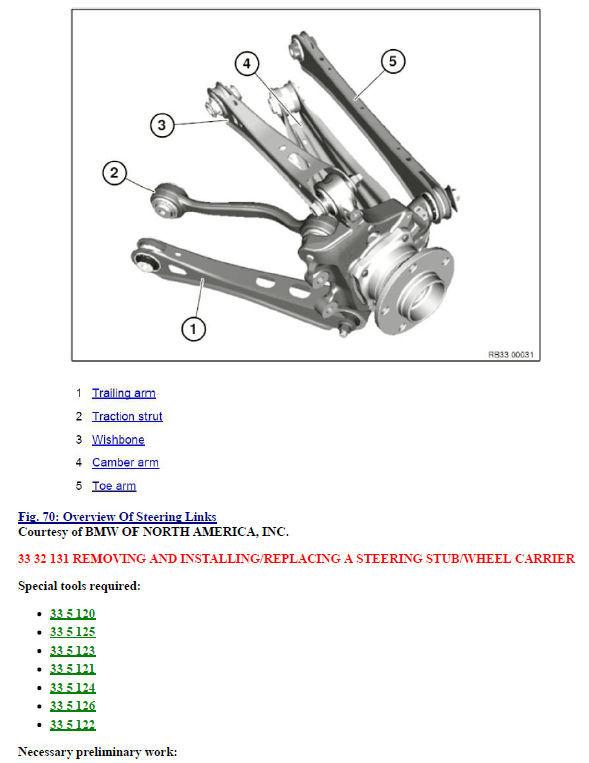 Service And Repair Manuals 2012 Bmw X3 User Handbook