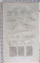 1786 ORIGINAL PRINT ANALYSIS SOLIDITY TANGENT ALGEBRA EQUATION NEPER'S B... - $121.34