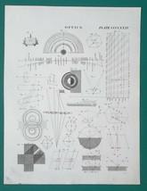 OPTICS Light Polarization Thin Plate Theory Refraction etc - 1822 Antiqu... - $19.80