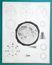 ASTRONOMY Phenomena Moon Solar Lunar Eclipse Penumbra - 1822 Original Print - $22.46