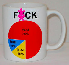 F*ck This That You Rude Pi Chart Mug Can Personalise Funny Maths Tutor Gift Cup image 3