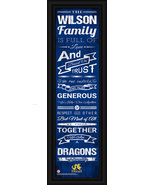 Personalized Drexel University Dragons 24 x 8 Family Cheer Framed Print - $39.95