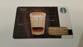 Starbucks Gift Card - NEW - COFFEE BLUEPRINT DIAGRAM 2015 - $1.49
