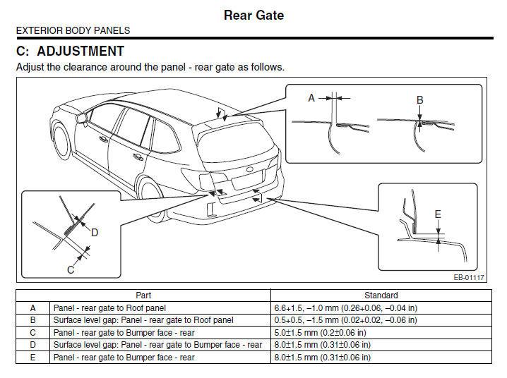 Subaru Outback 2015 Factory Service Repair Workshop Fsm Manual   Wiring Diagram