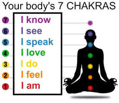 One Full Distance Reiki Session - $15.00