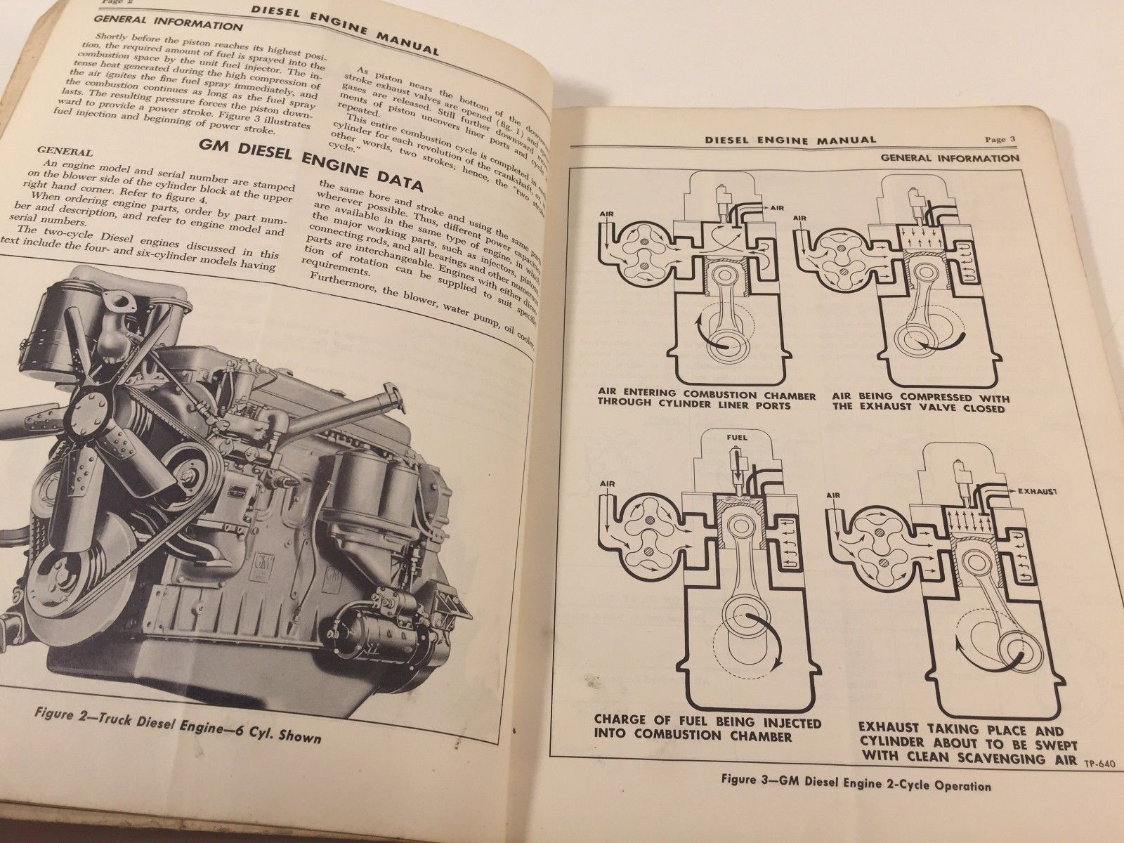 1955 GM Diesel Engine Maintenance Manual X-5510 Series 71 2-Cycle