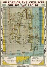 1897 Historical Time Chart of the Civil Krieg Vereinigte Staaten 1860-1865 - $12.86+