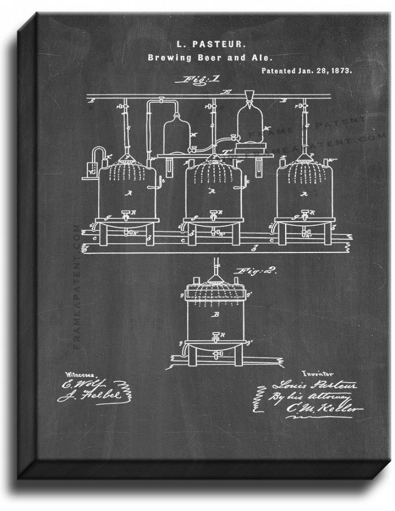 Primary image for Brewing Beer And Ale Patent Print Chalkboard on Canvas