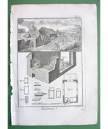 TILE Manufacture Oven & Open Air Drying - 1783 Panckoucke Print - $4.98