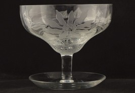 Locke Art Signed Conventional Line Saucer Footed Sherbet Poinsettia Patt... - $74.95