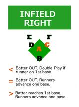 The RallyBird Baseball Board Game image 6