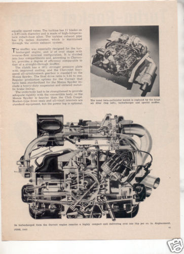 1962 CHEVY CORVAIR MONZA SPYDER TURBOCHARGED AD