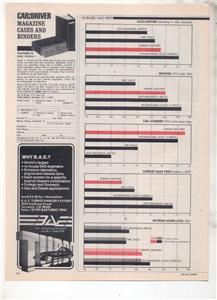 1980 1981 SUBARU 1600 4wd ROAD TEST AD 6-PAGE