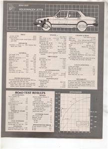 1980  VOLKSWAGEN JETTA ROAD TEST AD 4-PAGE