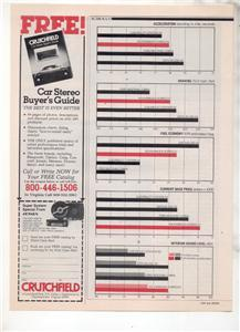 1980  VOLKSWAGEN SCIROCCO ROAD TEST AD 5-PAGE