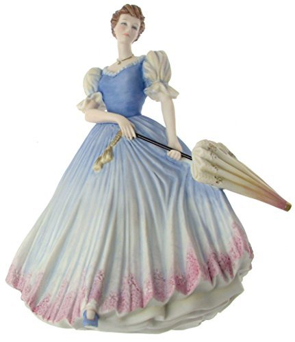 Primary image for Welsh porclain company Hand Made and Hand Decorated Bisque Porcelain 9 inch Lady