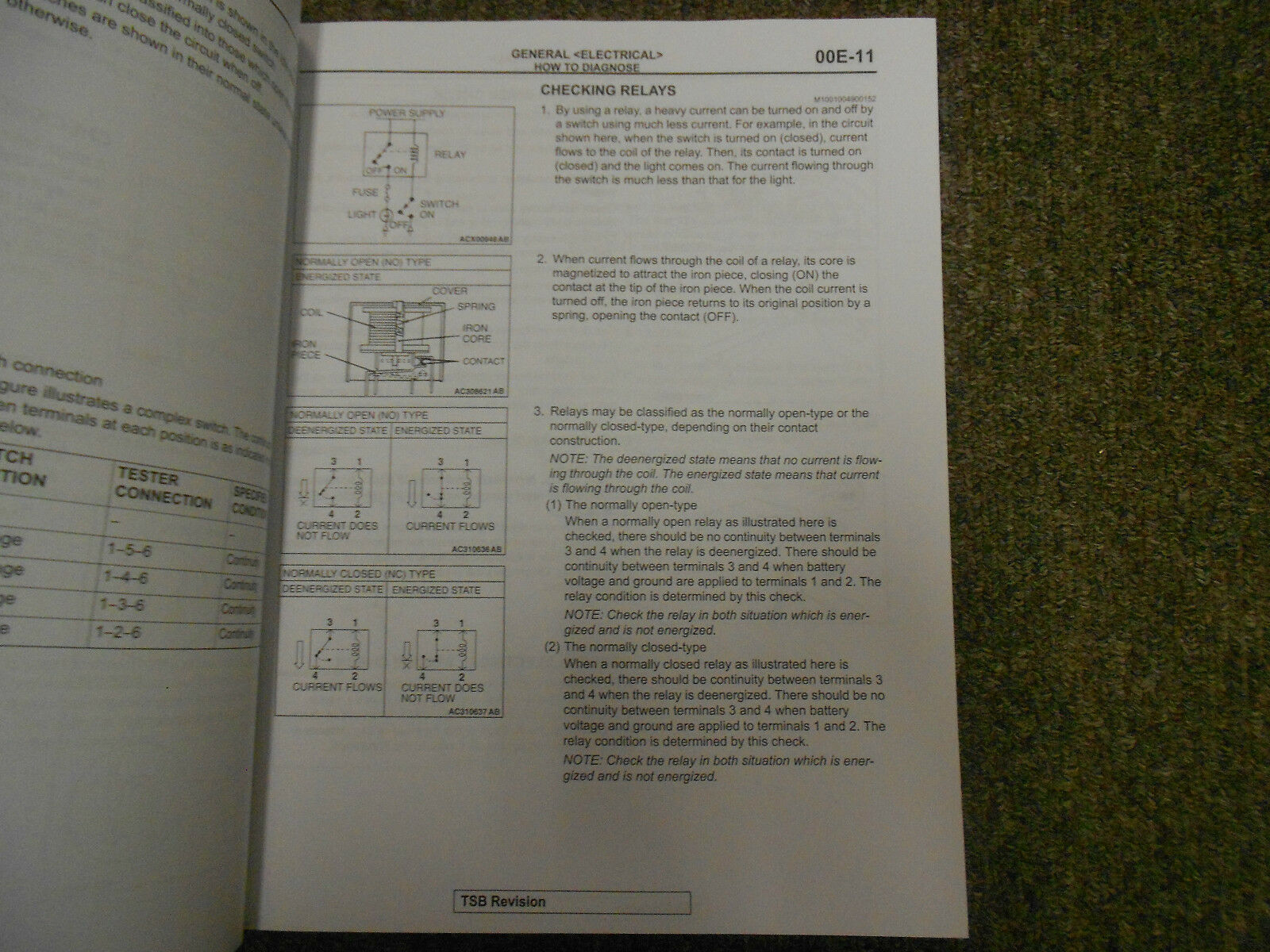 2010 MITSUBISHI Endeavor Electrical Supplement Service Repair Shop Manual FEO