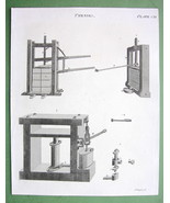 1816 TECHNOLOGY Print - PRESSES Packing Screw Hydrostatic - $11.10