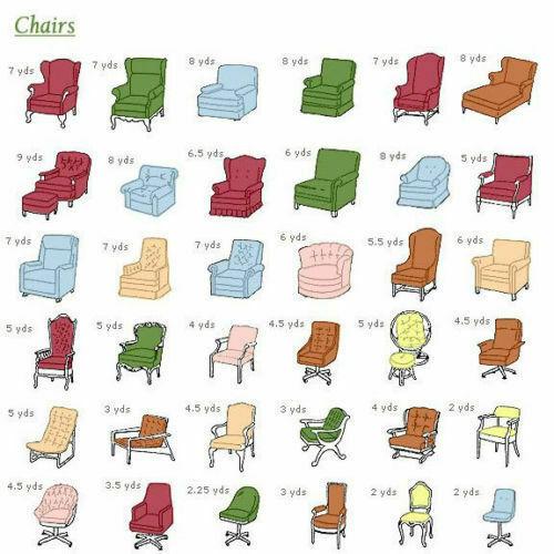 Maharam Chime Bouquet Purple Upholstery Vinyl Fabric 3.25 yds 465350 PJ3