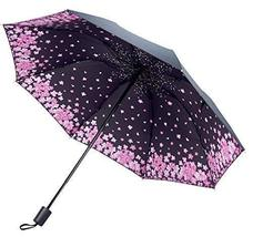 b3cb519f0ec0 Cactusbylin2 Umbrella: 0 listings