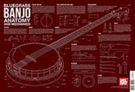 Bluegrass Banjo Anatomy Wall Chart/Banjo Home D... - $8.99