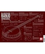Bluegrass Banjo Anatomy Wall Chart/Banjo Home Decor/New! - $8.99