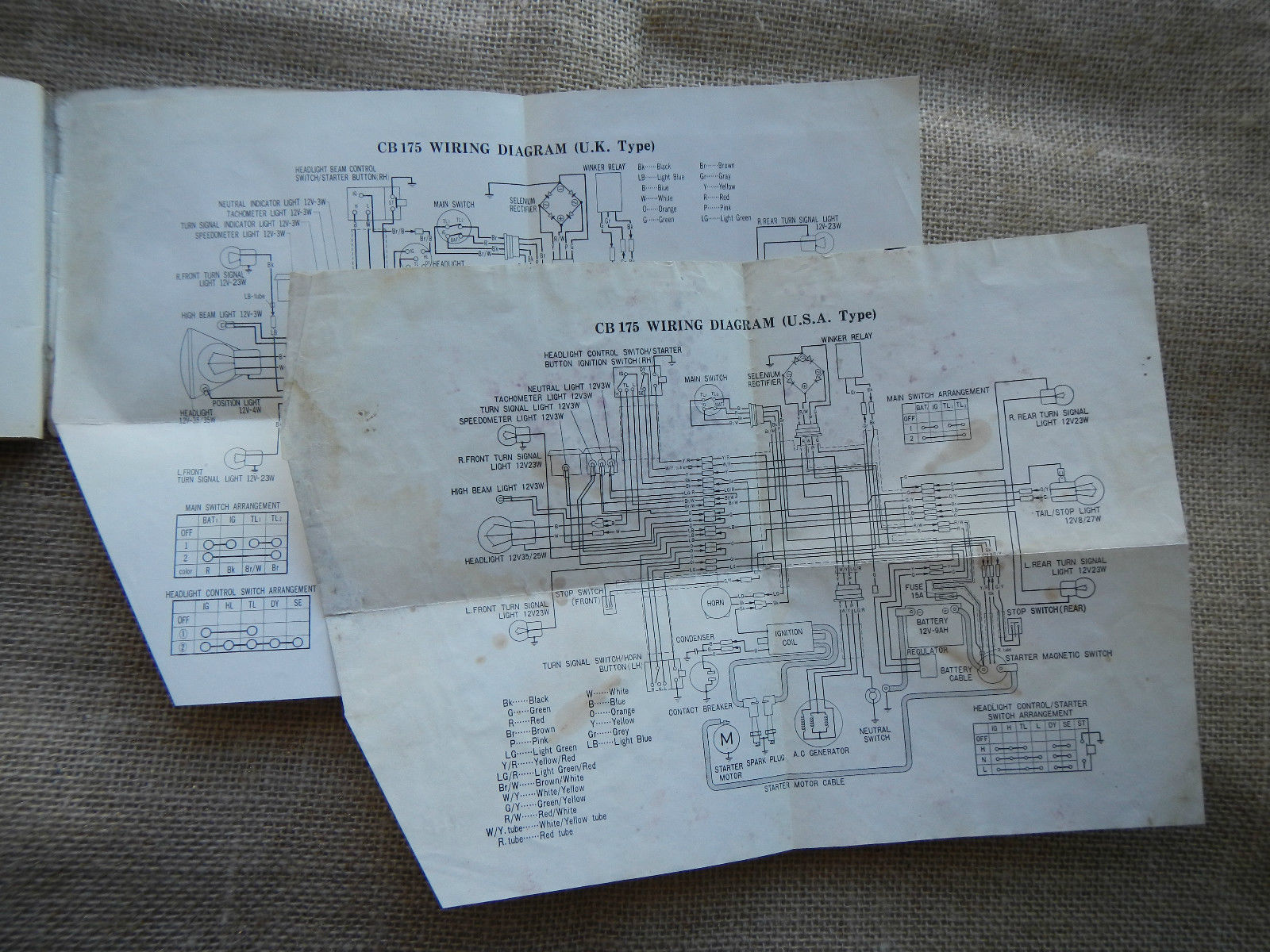 72 Cb175 Wiring Diagram Diagrams Schematics 1972 Honda Cb 175 K6 K 6 Owner And 50 Similar Items Owners Manual