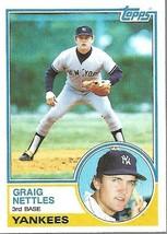 1983 Topps Baseball-#635-Craig Nettles-Yankees - $4.04