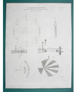 PLANETARY MACHINES Equation Mechanism - (2) Two 1820 Engraving Prints by... - $15.29