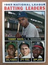 1965 Topps #7 Batting Leaders Baseball Card NM Condition AARON / CLEMENT... - $9.99