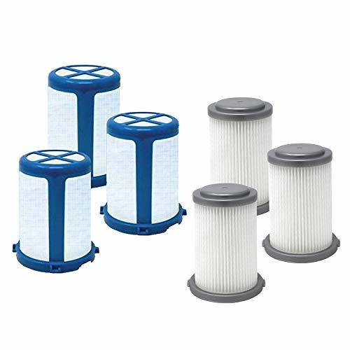 Fette Filter - Vacuum Filters Compatible with Black + Decker Cordless Vacuums HC