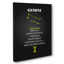 Astrological Zodiac Sign Gemini Canvas Wall Art Decor - $28.22